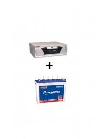 Microtek Inverter 900va and ET 648 Tubular Battery